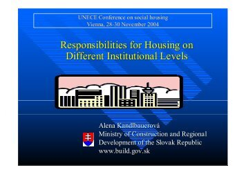 Responsibilities for Housing on Different Institutional Levels