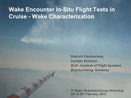 DLR-Präsentation Luftfahrt mit Kopf - Wakenet