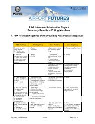 PAG Interview Summary Results – 28 members - PDX Airport Futures