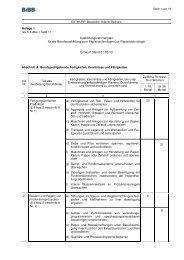 Ausbildungsrahmenplan Papiertechnologe - Wir gestalten ...