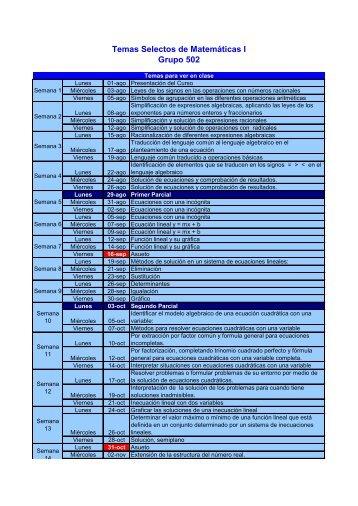 Temas Selectos de Matemáticas I Grupo 502 - Instituto Mar de Cortés