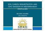 soil carbon sequestration and ghg emission in mediterranean ...