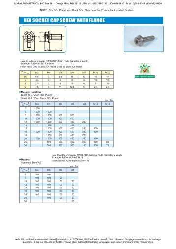 Hex Socket Cap Screws With Flange - Maryland Metrics