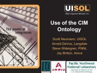 Use of the CIM Ontology - CIMug