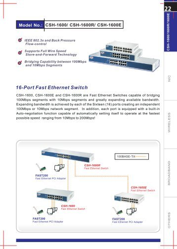 16-Port Fast Ethernet Switch - CNet