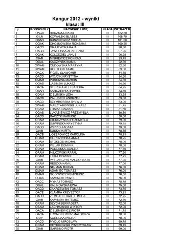 Kangur 2012 - wyniki klasa: III