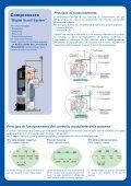 Sistemi Multisplit a volume di refrigerante variabile - Ferramenta ... - Page 5