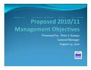 ManagementObjectives 2010.pdf