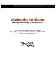 Strategising for Change - Workshop Resources - Campus Activism
