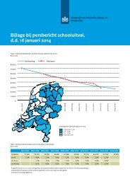 Bijlage persbericht vsv 2012 2013