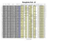 Rangliste Jugendklasse 2 - Schlussgang