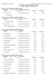 61st Midget Swimming Meet 2010 - Singapore Swimming Club