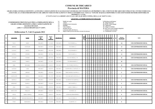 graduatoria _definitiva_generale_12_01_12 - ATER MATERA