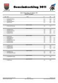 ergebnisliste 2011 - Gemeinde Hall - Page 2