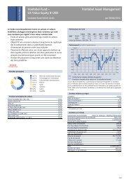 Vontobel Fund – US Value Equity B USD Vontobel ... - Raiffeisen