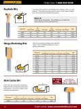 Straight Bits - Two Flutes - Digital Marketing Services - Page 4