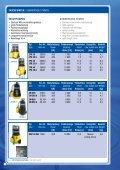 Submersible Pumps - Seite 4