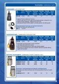 Submersible Pumps - Seite 5