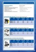 Submersible Pumps - Seite 7