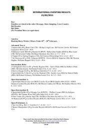 international eventing results 21/02/2011 - Horse Sport Ireland