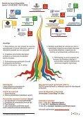 14_Pliant_program_formare_CS5_ULBS - Universitatea Tehnică - Page 2