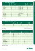 Q2 2013 - AmCham Germany - Page 5