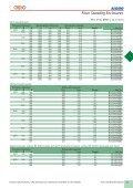 Floor Standing Enclosures accessories - Eldon - Page 6