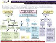 Anemia Management Protocol: Hemodialysis - BC Renal Agency
