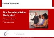 Die Transferstärke- Methode® - AudeMagna