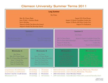 Clemson University Summer Terms 2011 - Registrar