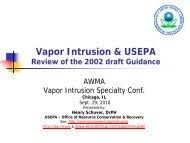 Vapor Intrusion & USEPA