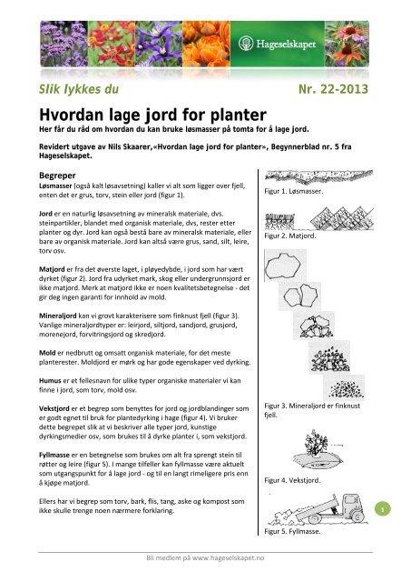 796d76323 Hvordan lage jord for planter - Hageselskapet