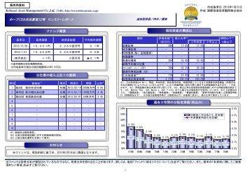 ホープ(3カ月決算型)2号 マンスリ-レポ-ト - 国際投信投資顧問