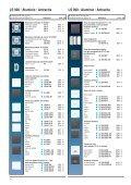 Serie LS 990 / Aluminio / Antracita - Jungiberica.net - Page 3