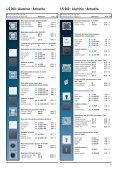 Serie LS 990 / Aluminio / Antracita - Jungiberica.net - Page 4