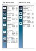 Serie LS 990 / Aluminio / Antracita - Jungiberica.net - Page 5