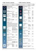 Serie LS 990 / Aluminio / Antracita - Jungiberica.net - Page 7