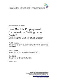 How Much is Employment Increased by Cutting Labor Costs?