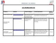 alphabetical PDF-list of U.S. exhibitors - U.S. Commercial Service