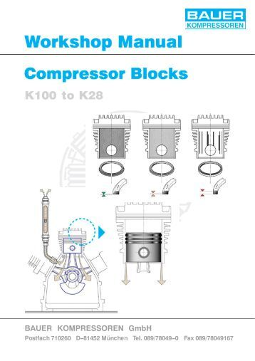 Screw compressor Manual hall