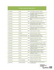 LISTADO DE ÁREAS DE FORMACIÓN 2013