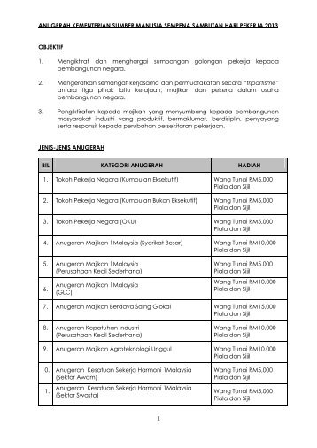 Kriteria Dan Syarat Anugerah Hari Pekerja 2013 - Kementerian ...