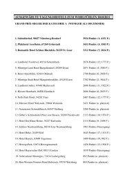 Grand Prix Ranking als PDF-Datei - Gut Keuchhof