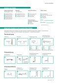 Service für Architekten - Kalzip - Seite 5