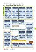 GEWINDEBOHRER - Mla-sales.com - Page 2