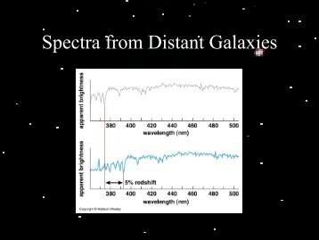 Spectra from Distant Galaxies