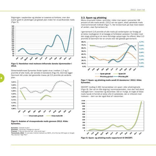 Trendrapport 2012 - DK-Cert
