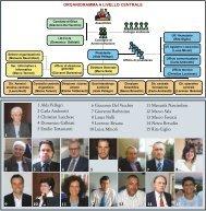Iniziative de La Nostra Famiglia e vita dei Centri - E. Medea