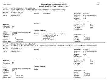2013-03 Issued Permits - City of Modesto