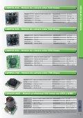 CATALOGO CCTV AUTA 2012p.pdf - Page 3